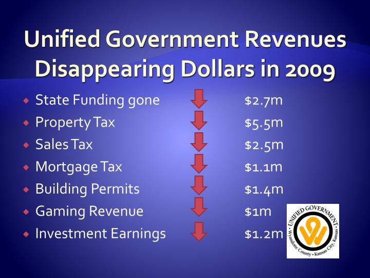 Unified Government Revenues