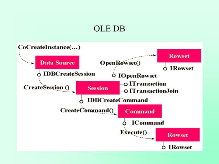 OLE DB