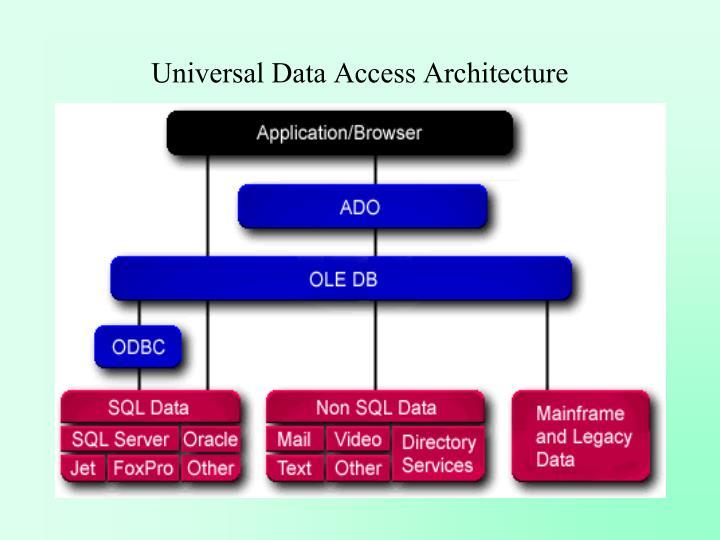 Universal Data Access Architecture