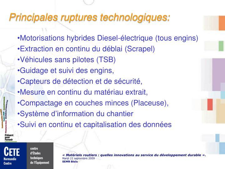 Principales ruptures technologiques: