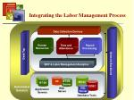 integrating the labor management process