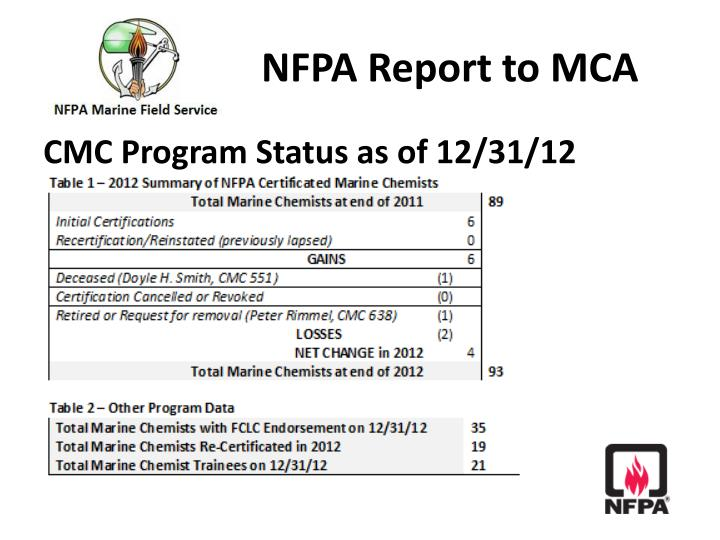 Nfpa report to mca1
