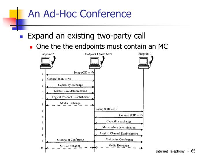 An Ad-Hoc Conference