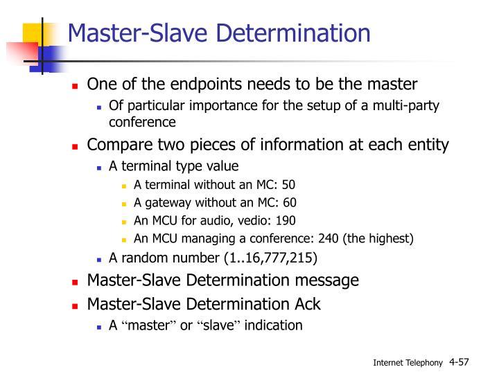 Master-Slave Determination