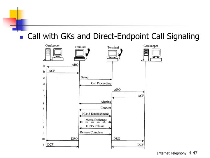 Call with GKs and Direct-Endpoint Call Signaling