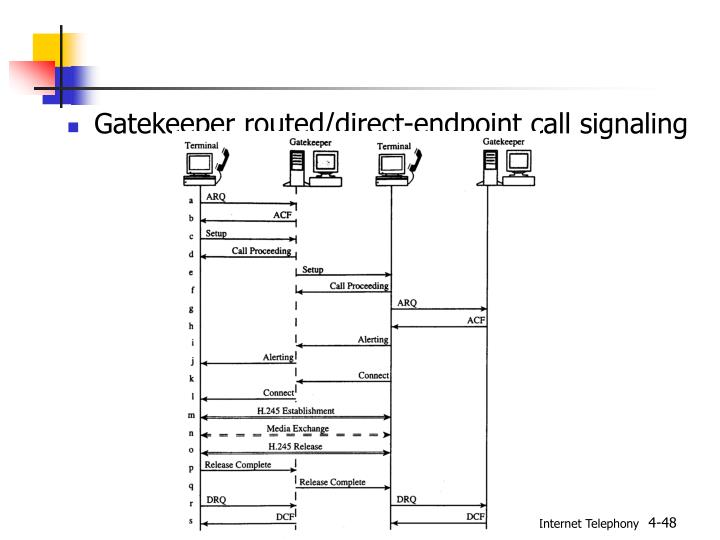Gatekeeper routed/direct-endpoint call signaling