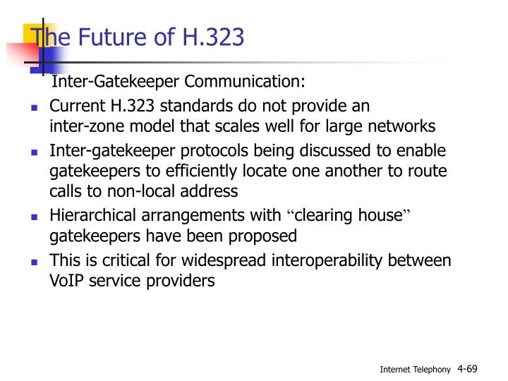 The Future of H.323