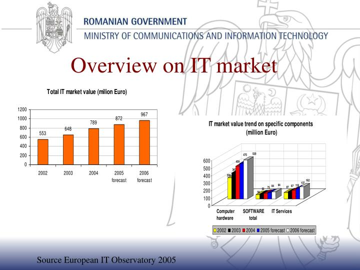 Overview on IT market
