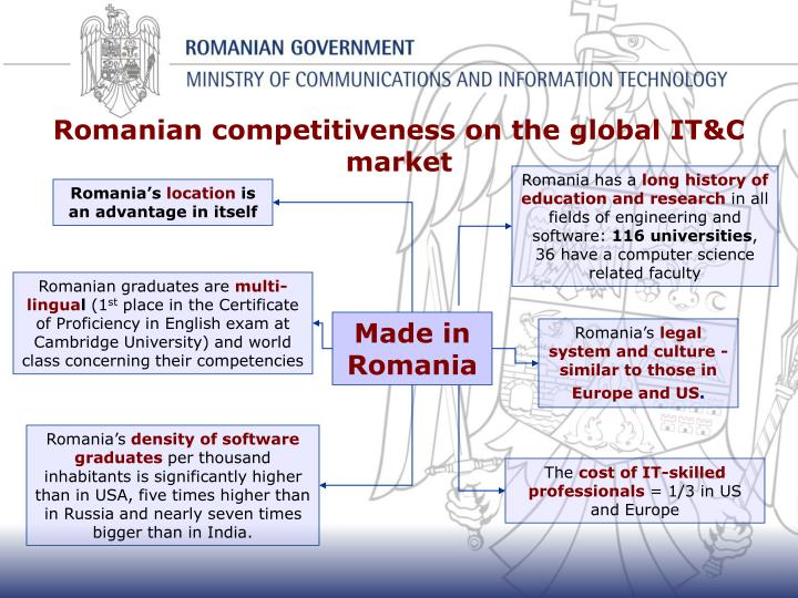 Romanian competitiveness on the