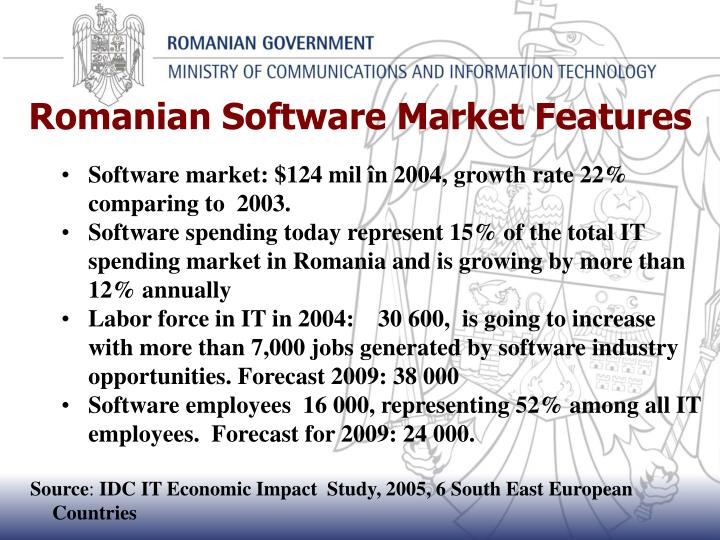Romanian Software Market Features