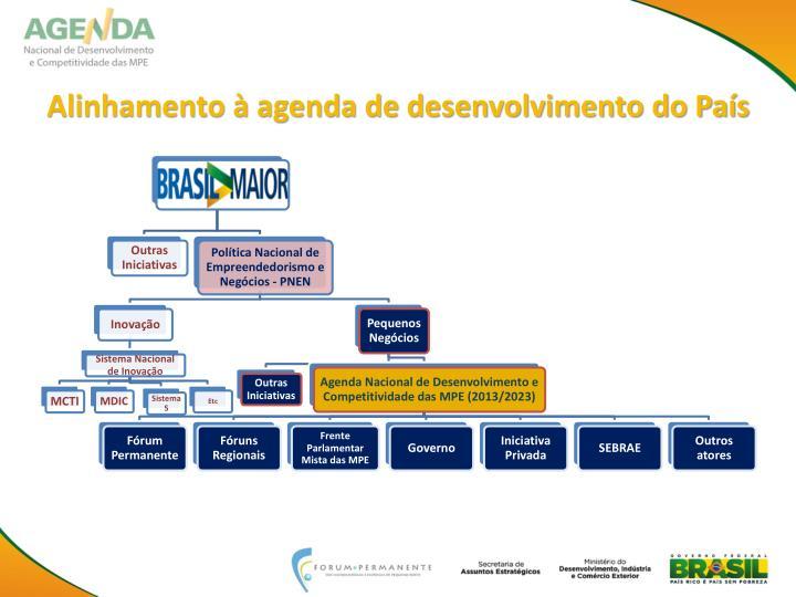 Alinhamento à agenda de desenvolvimento do País