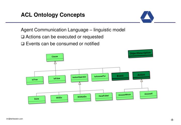 ACL Ontology Concepts