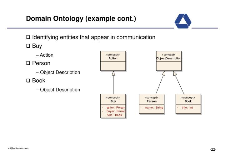 Domain Ontology (example cont.)
