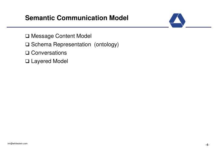 Semantic Communication Model