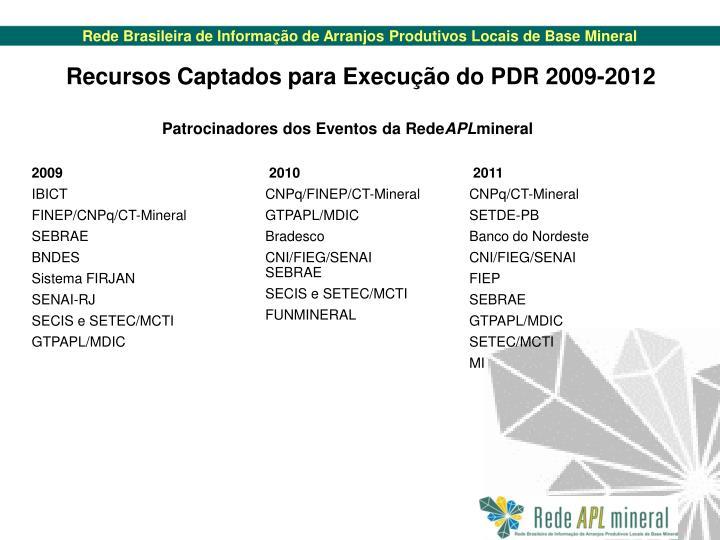 Recursos Captados para Execução do PDR 2009-2012