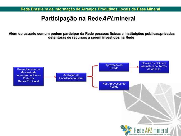 Participação na Rede