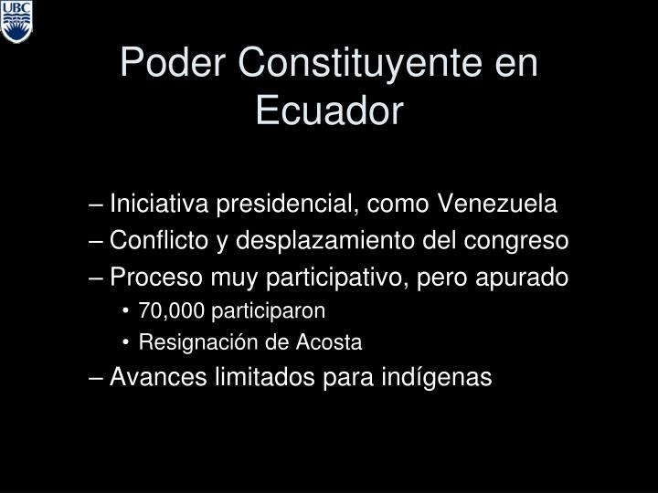 Poder Constituyente en Ecuador