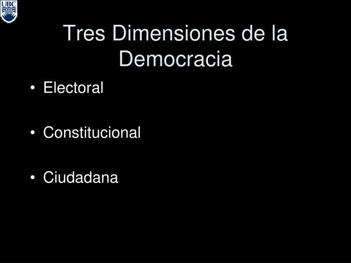 Tres Dimensiones de la Democracia