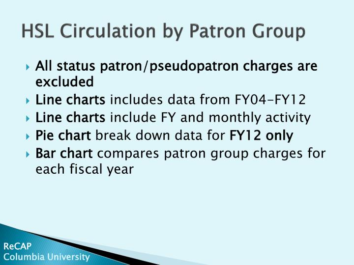 HSL Circulation