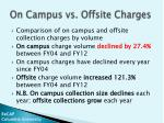 on campus vs offsite charges