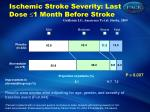 ischemic stroke severity last dose 1 month before stroke