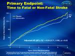 primary endpoint time to fatal or non fatal stroke