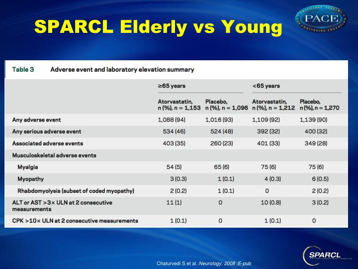SPARCL Elderly vs Young