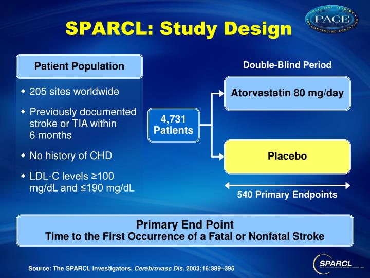 SPARCL: Study Design
