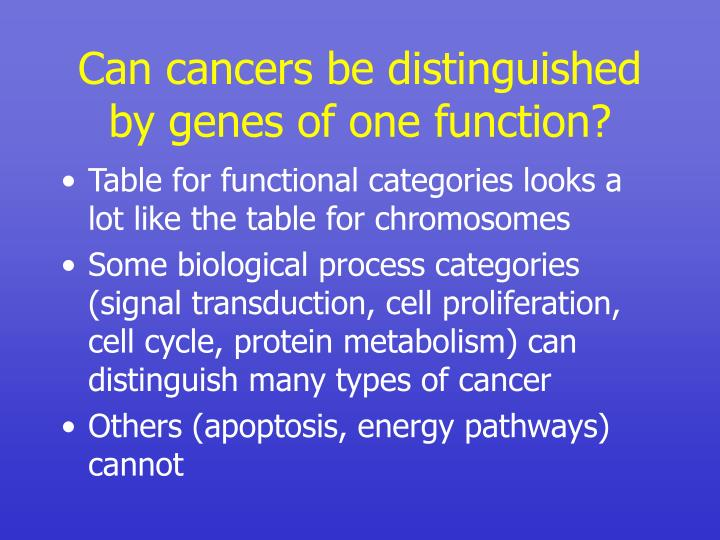 Can cancers be distinguished by genes of one function?