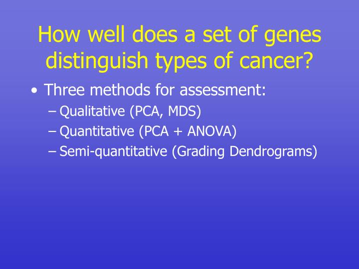 How well does a set of genes distinguish types of cancer?