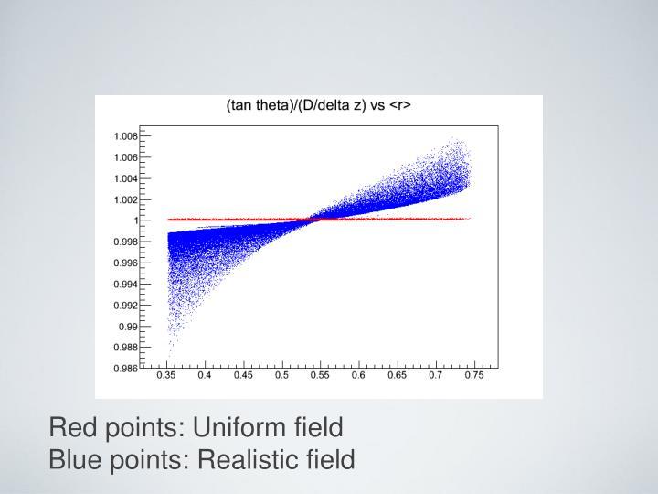 Red points: Uniform field