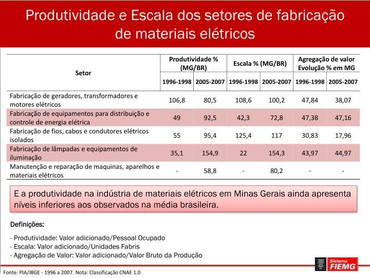Produtividade e Escala dos setores de fabricação de materiais elétricos