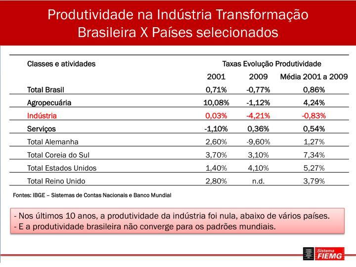 Produtividade na Indústria Transformação Brasileira X Países selecionados