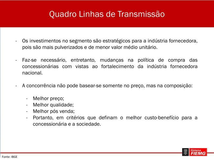 Quadro Linhas de Transmissão
