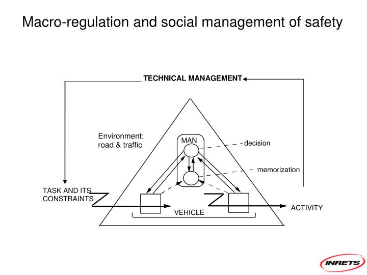 Macro-regulation and social management of safety