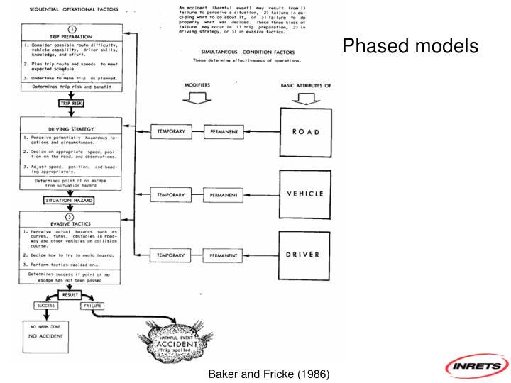 Phased models