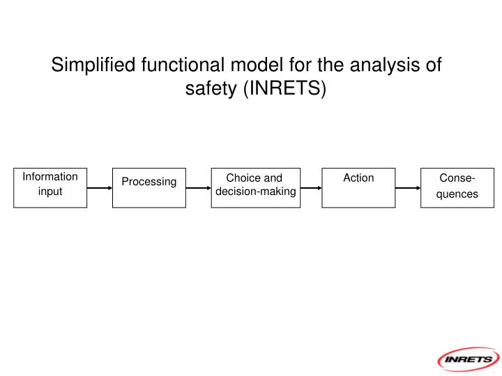 Simplified functional model for the analysis of safety (INRETS)