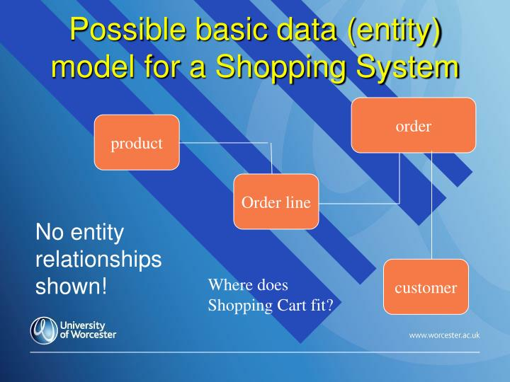 Possible basic data (entity) model for a Shopping System