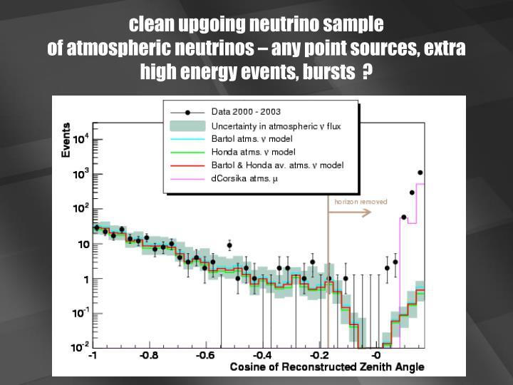 clean upgoing neutrino sample
