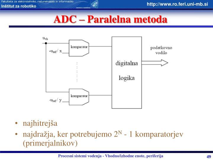 ADC – Paralelna metoda