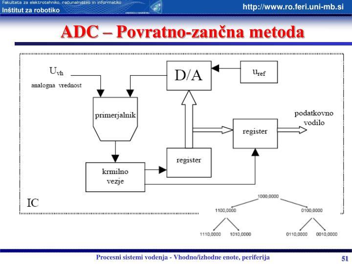 ADC – Povratno-zančna metoda