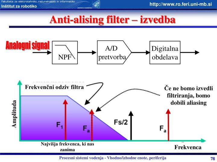 Anti-alising filter – izvedba