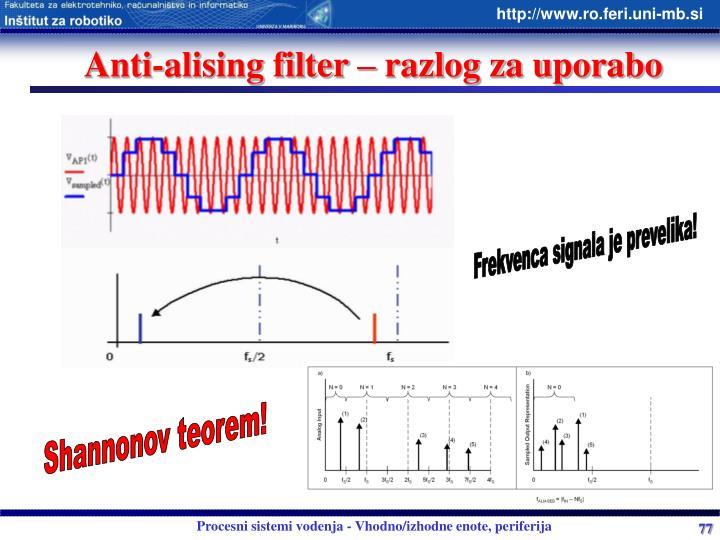 Anti-alising filter – razlog za uporabo