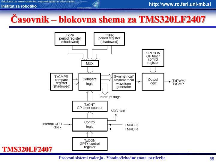 Časovnik – blokovna shema za TMS320LF2407