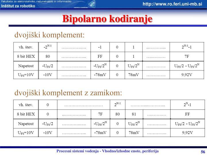 Bipolarno kodiranje