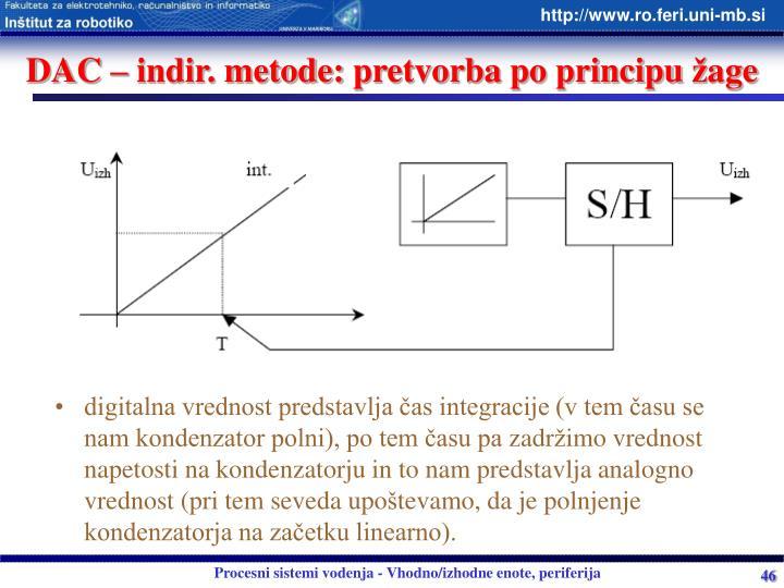 DAC – indir. metode: