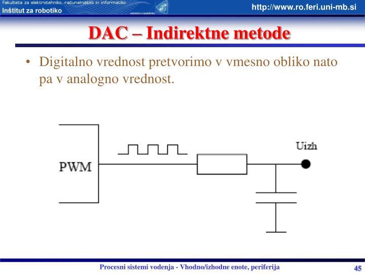 DAC – Indirektne metode