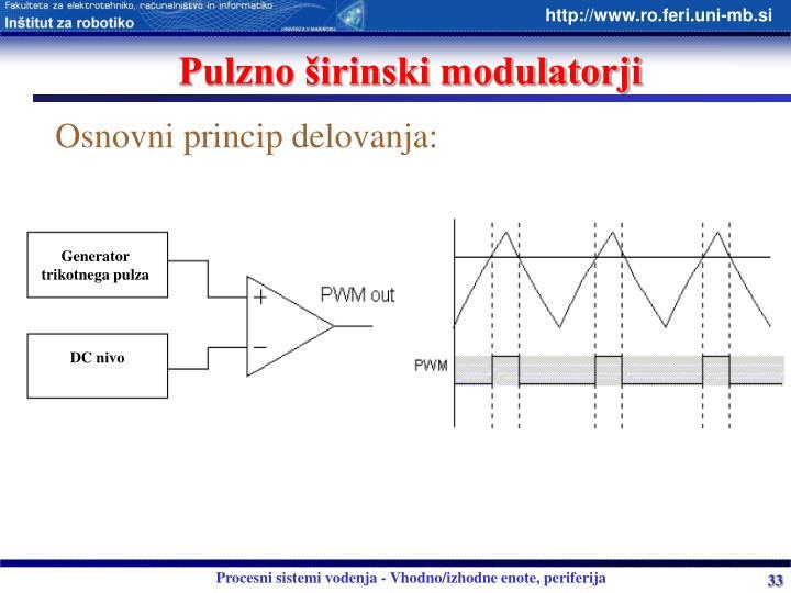 Pulzno širinski modulatorji