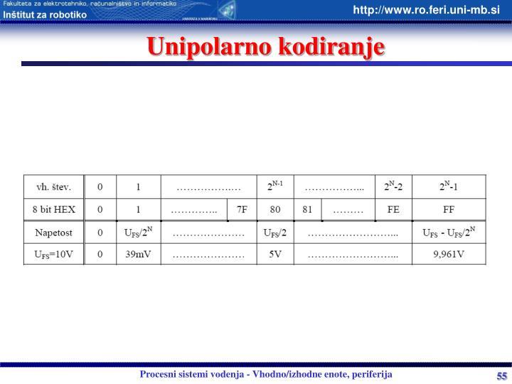 Unipolarno kodiranje