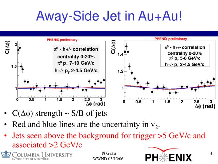 Away-Side Jet in Au+Au!